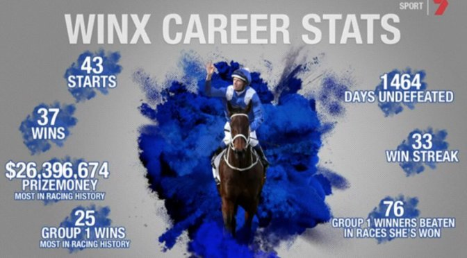 Winx The Great – But Not The Greatest